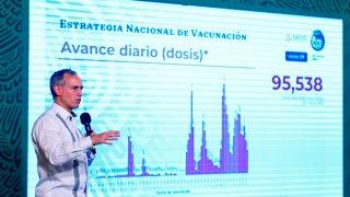 López-Gatell explica gráficas sobre la pandemia