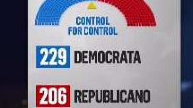 Demócratas recuperan el poder en la Cámara Baja