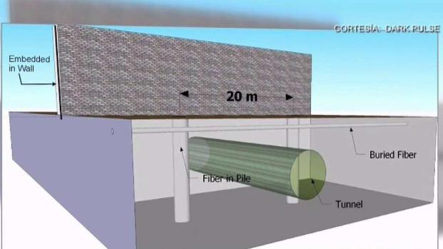 Propuestas finales para la construcción del muro con México