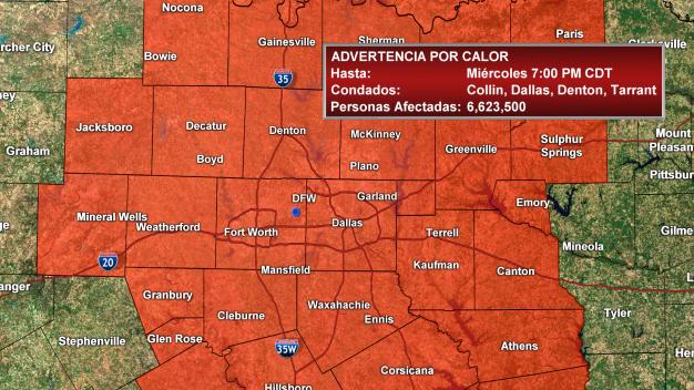 Protéjase del calor en el norte de Texas