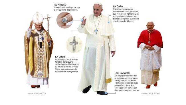 Francisco, un Papa distinto a todos los demás